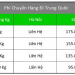 Bảng giá vận chuyển hàng từ Trung Quốc về Việt Nam